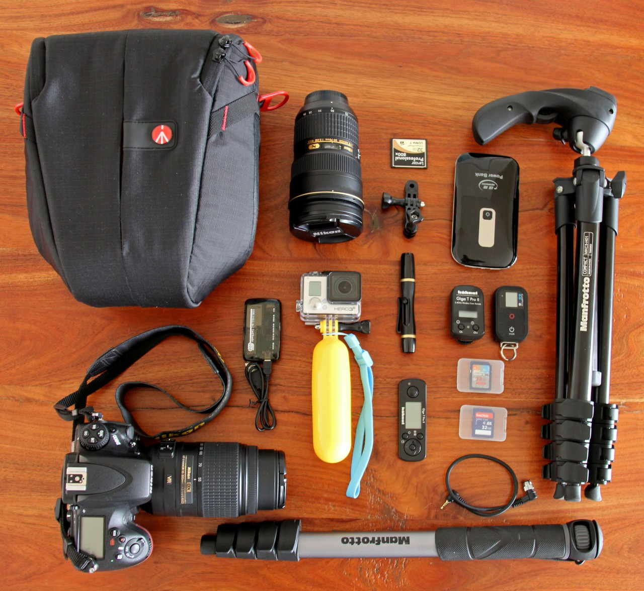 Travel Gear_crop